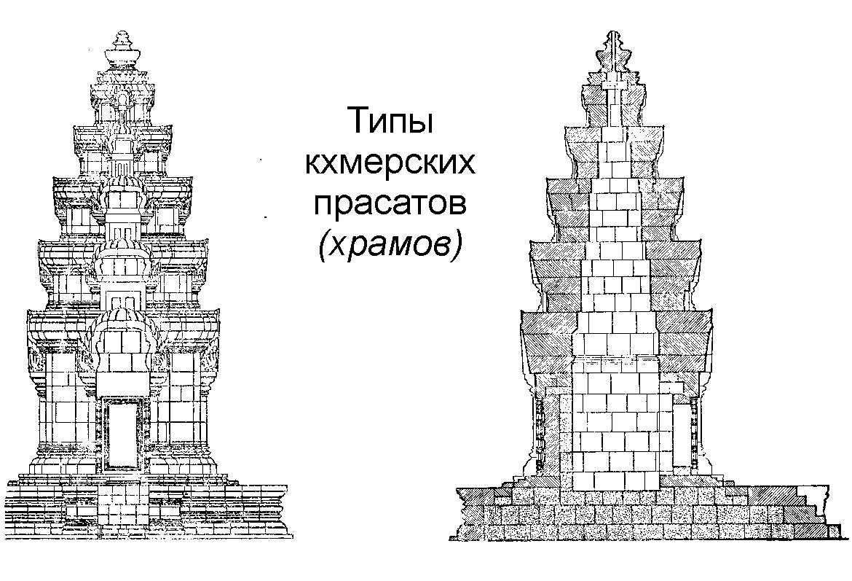 Типы Парсатов Кхмерской империи
