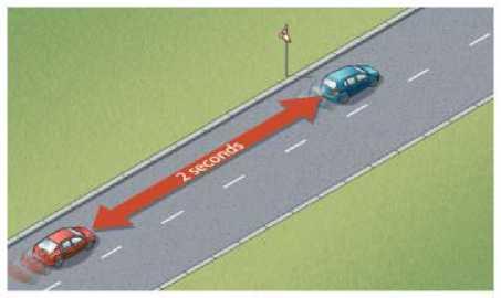 Используйте неподвижные предметы для определения двухсекундного интервала