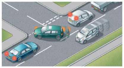 Не закрывайте выезд на боковые дороги