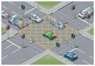 Въезжайте на перекрёсток с коробкой только если дорога свободна