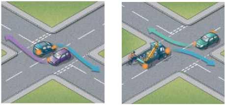 Слева - поворот правой стороной к правой стороне. Справа поворот левой стороной к левой стороне