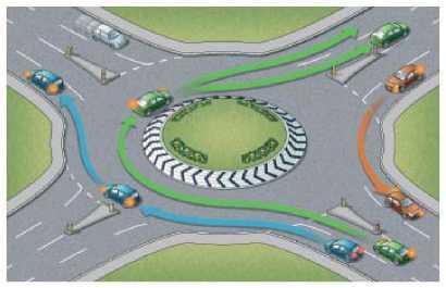 Соблюдайте правильный порядок действий на круговой развязке